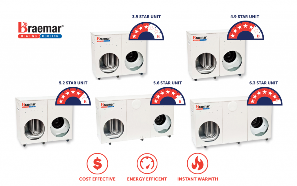 Ducted Gas Heating - Units